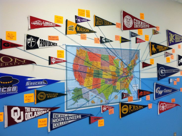 College Pennants and show where they are. Could be cool for showing were all teachers went to college.