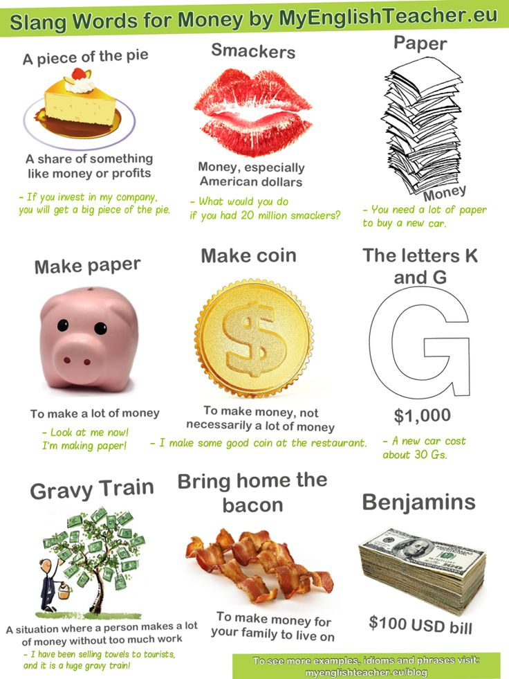 Idioms and Slang Words for Money with Examples from Hip Hop Songs - Repinned by Chesapeake College Adult Ed. We offer free classes on the Eastern Shore of MD to help you earn your GED - H.S. Diploma or Learn English (ESL) . For GED classes contact Danielle Thomas 410-829-6043 dthomas@chesapeake.edu For ESL classes contact Karen Luceti - 410-443-1163 Kluceti@chesapeake.edu . www.chesapeake.edu