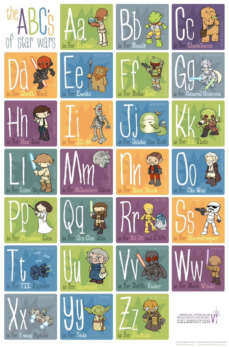 Here's a cute piece of poster art featuring the ABC's of Star Wars. It was created by Katie Cook, and it's perfect for any parent looking to give their kid's room a nice, geeky Star Wars touch.
