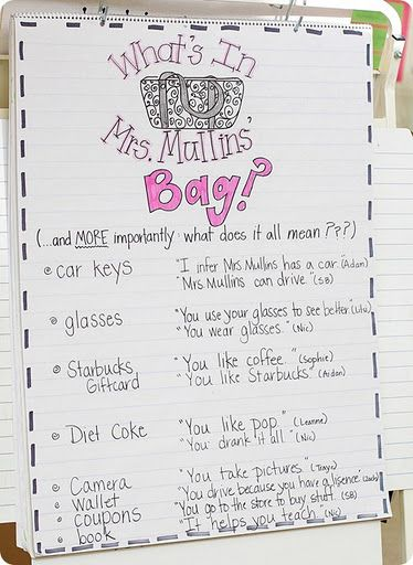What's in My Teacher's Bag {Making Inferences