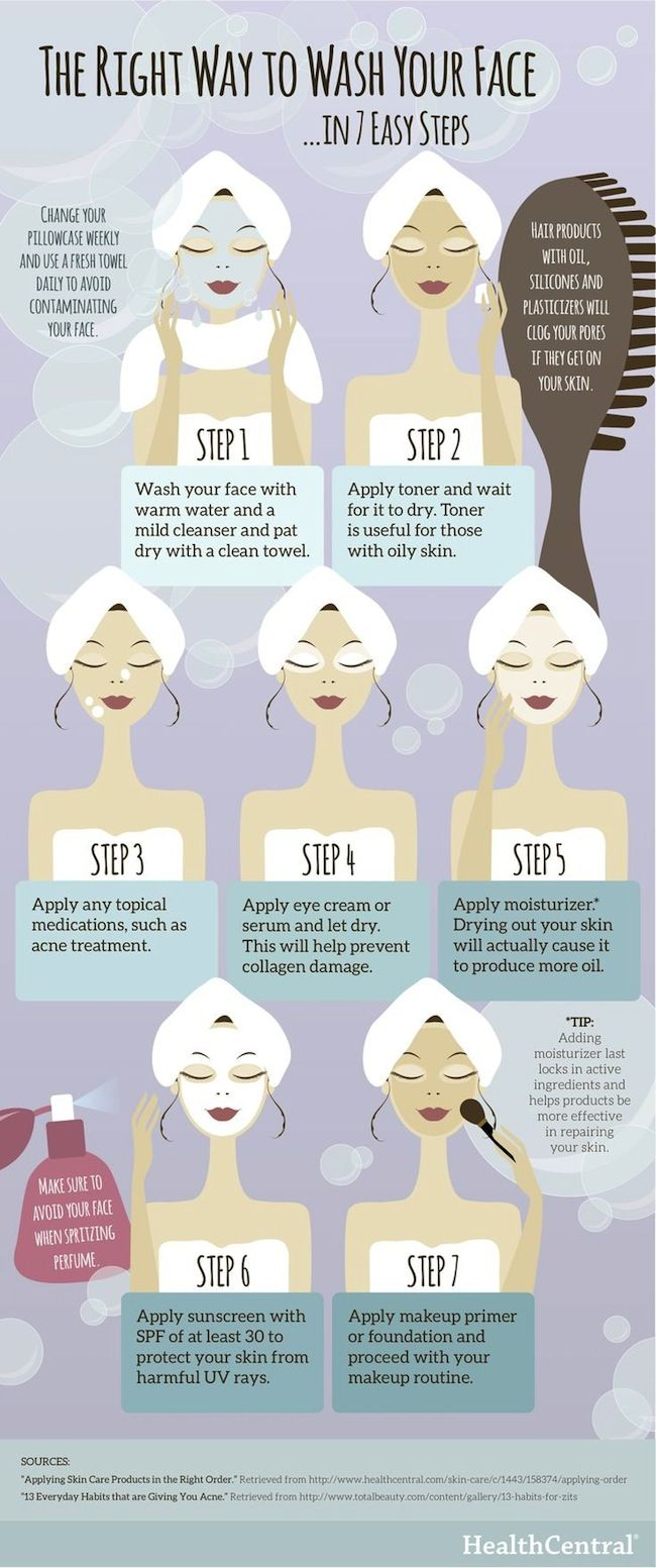 The Right Way To Wash Your Face In 7 Easy StepsPositiveMed | Where Positive Thinking Impacts Life