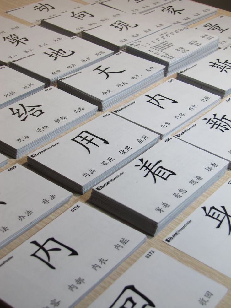 Chinese Character Flashcard