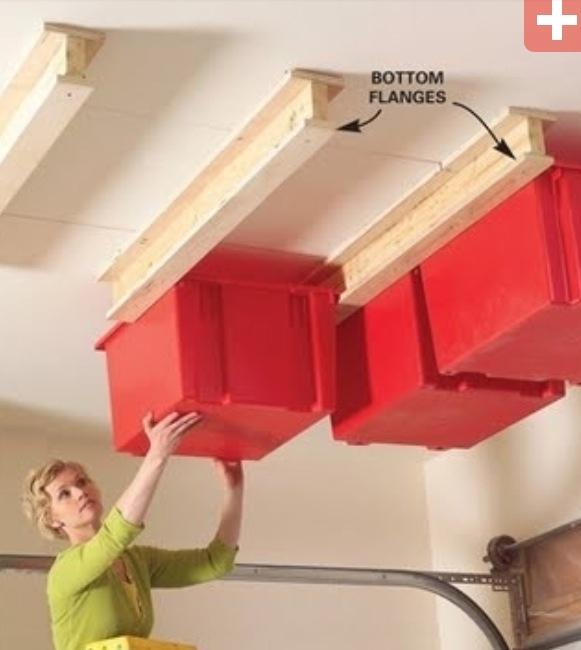 Opbergruimten op je garageplafond=)! Super handig, ruimte besparend idee! I like it=)!