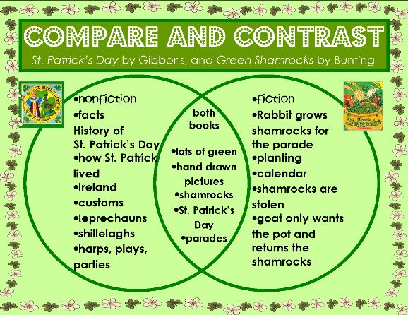 best comparing and contrasting images classroom  venn diagram of two st patrick s day picture books compare contrast plus 26