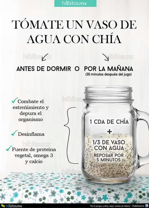 Beneficios de tomar chia en agua