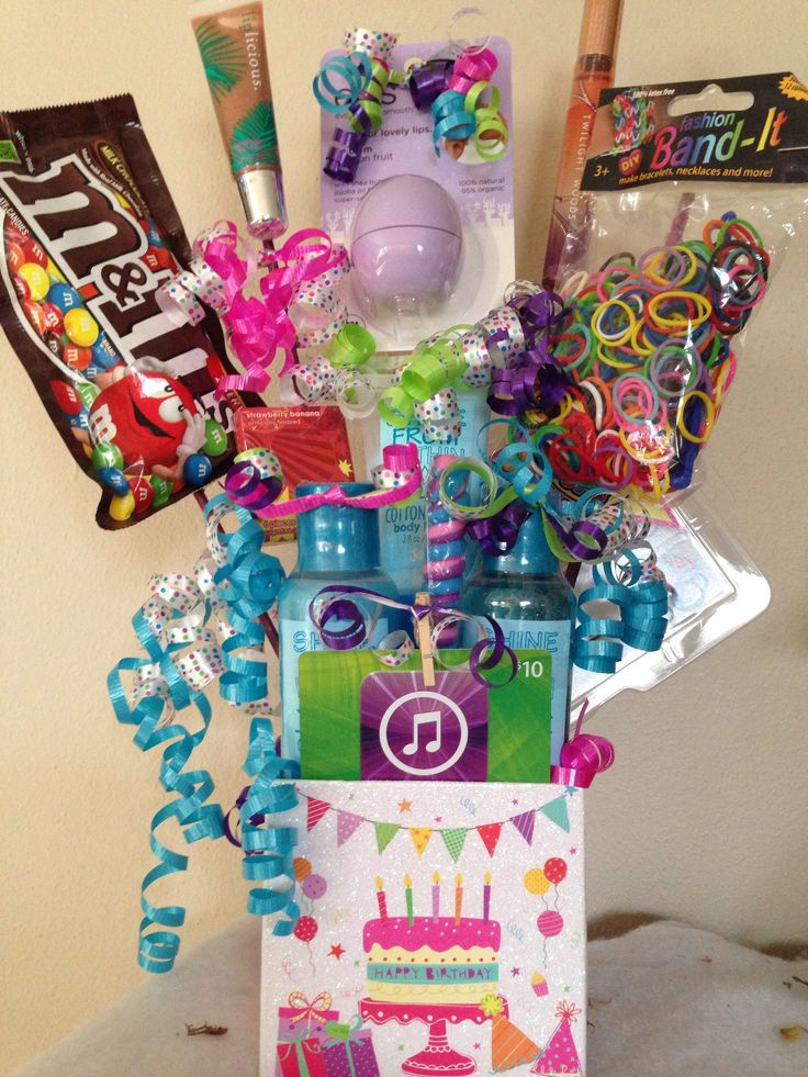 Girl birthday gift basket