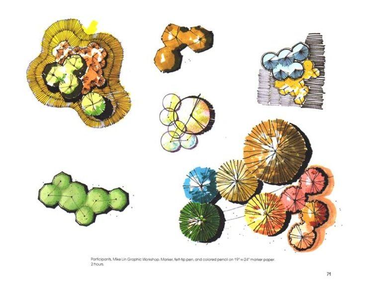 Landscape Architecture Drawing Techniques 159 best howtositeplan images on pinterest   architecture