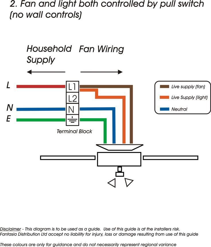 003062e572ad4d66978fec6f43bba74d best 25 ceiling fan wiring ideas on pinterest ceiling fan redo aqua marine supply wiring diagram at readyjetset.co