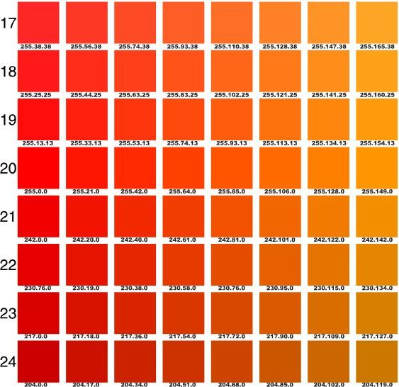 Best 25+ Pantone orange ideas on Pinterest Pantone, Pink color - cmyk color chart