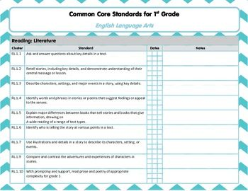 Academic Essay Writing: Some Guidelines