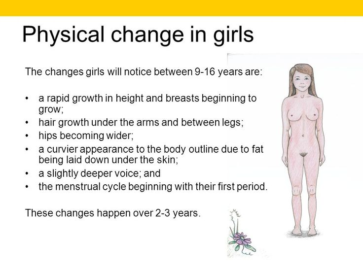an examination of the process of puberty in girls As described earlier, these processes include activation of adrenal, gonadal,   tanner staging by physical exam should be carried out by a trained clinician   boys and girls with more advanced pubertal development had.