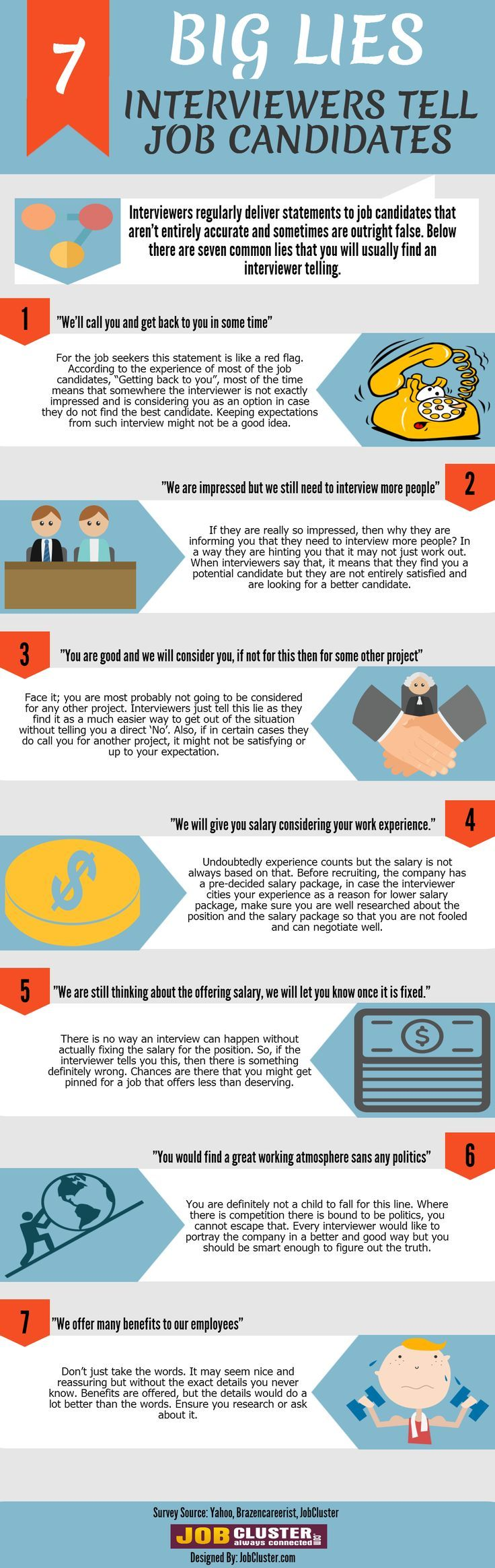 18 best Job interview images on Pinterest | Job interviews, Career ...