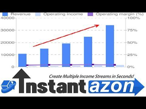 [HOT] InstantAzon Review – $470000 Bonus & Discount - InstantAzon -  ins...