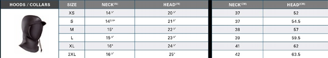 O'Neill wetsuit hood size guide.