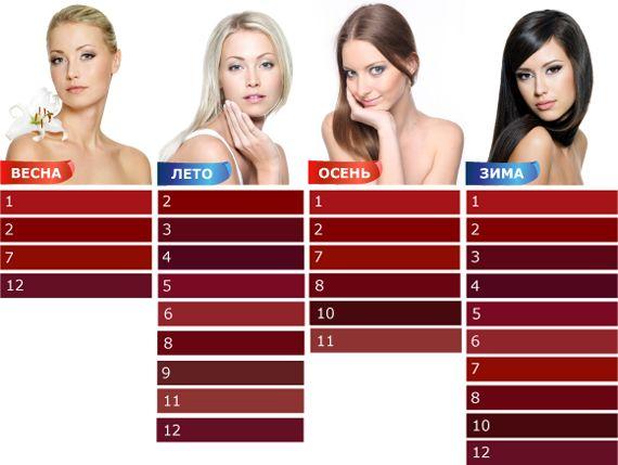 Подойдет ли Вам бордовый цвет