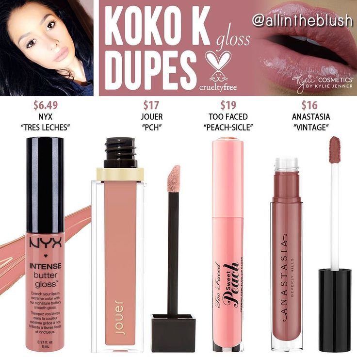 (@allintheblush) on Instagram: KOKO K DUPES from Kylie Cosmetics