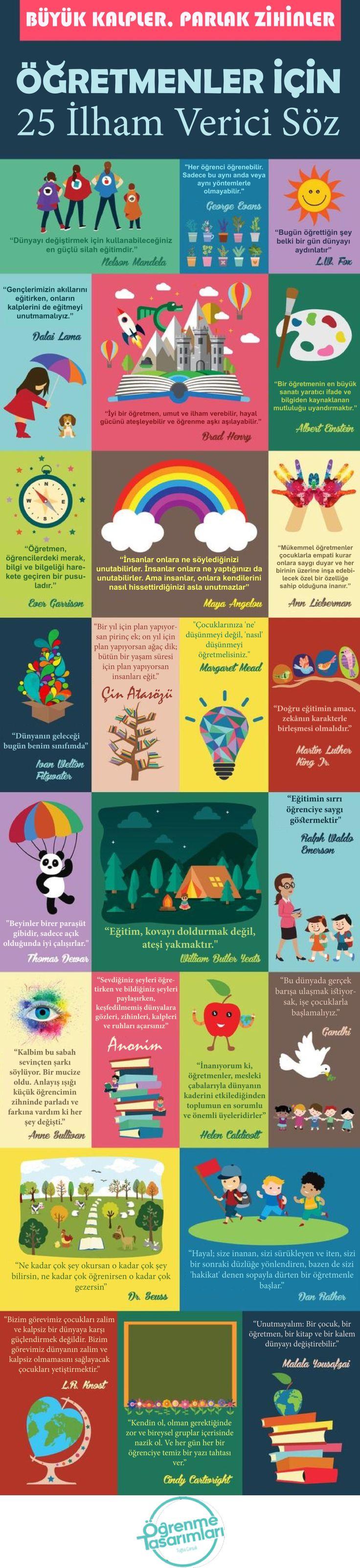 Öğretmenler İçin 25 İlham Verici Söz     Öğrenme Tasarımları