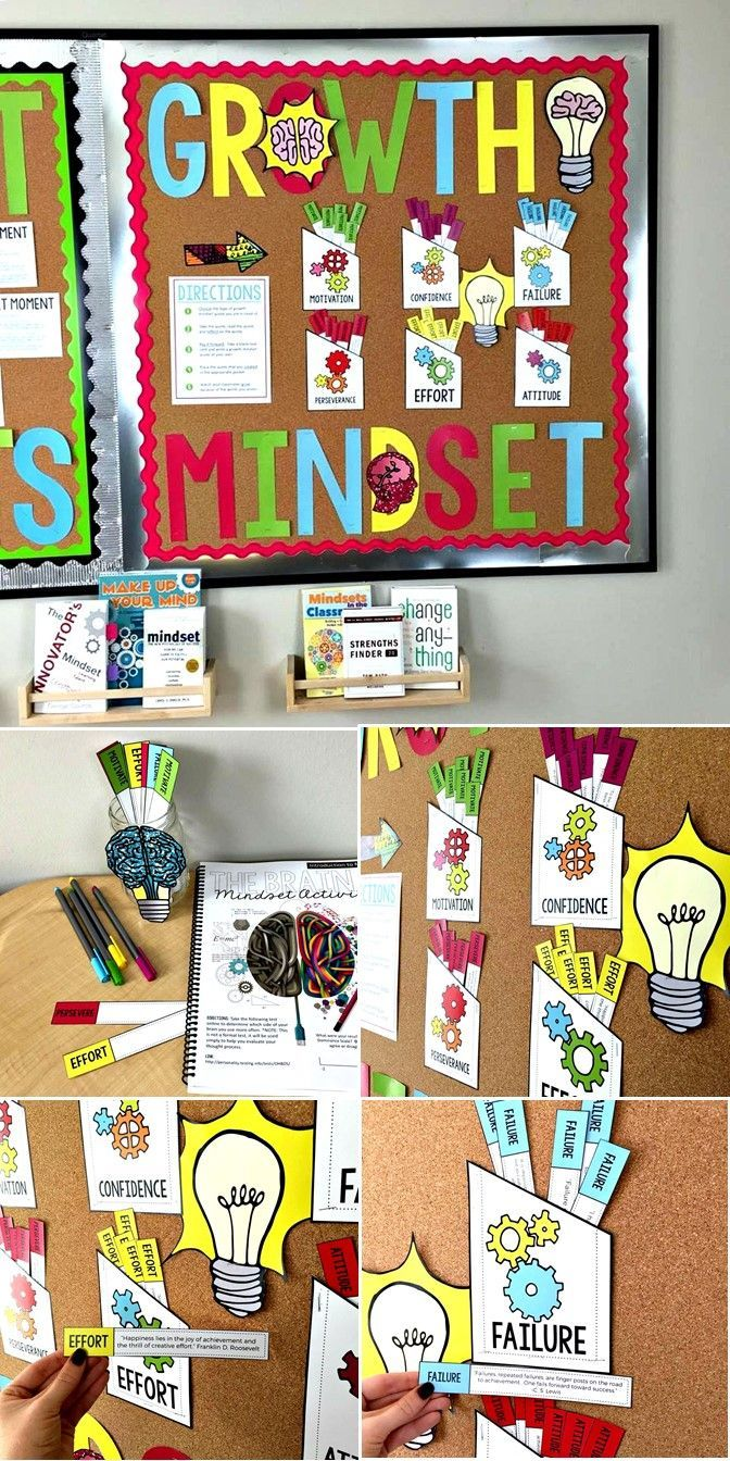 Growth Mindset Interactive Bulletin Board | Middle and high school | Growth Mindset