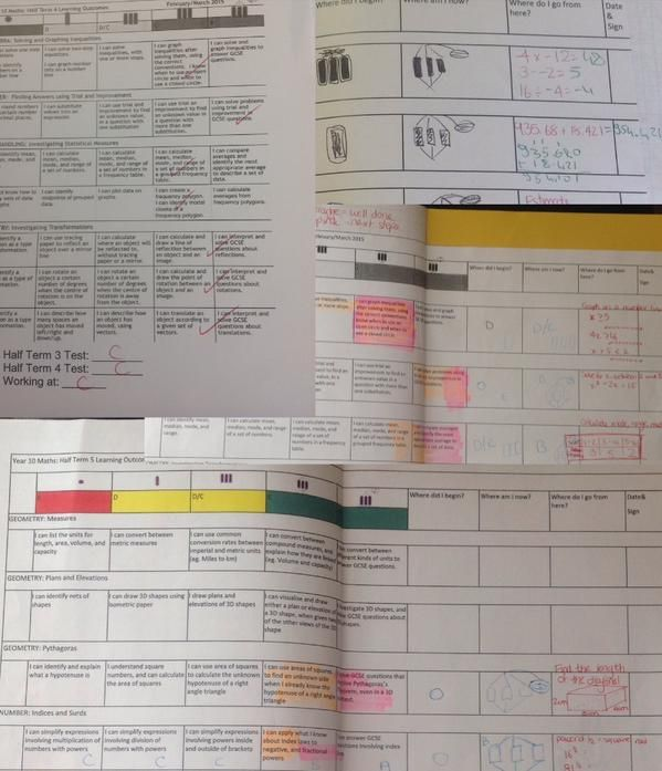 "Josie Kielstra on Twitter: ""@chismcintyre SOLO learning grids making marking even better in maths! #SOLOTaxonomy http://t.co/l8h8YzUsaZ"""