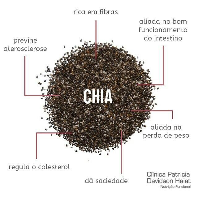Confira os benefícios da chia para a sua saúde! E não deixe de conhecer alguns produtos que com chia na sua composição:  www.emporioecco.com.br