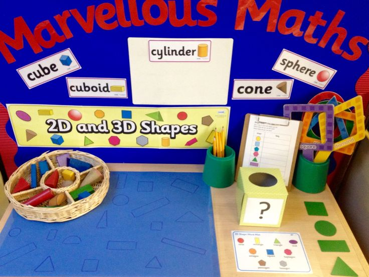 Interactive maths display - 2D and 3D shapes
