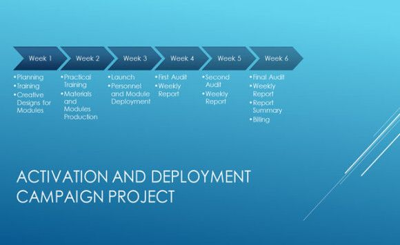 horizontal process timeline template PowerPoint 2013