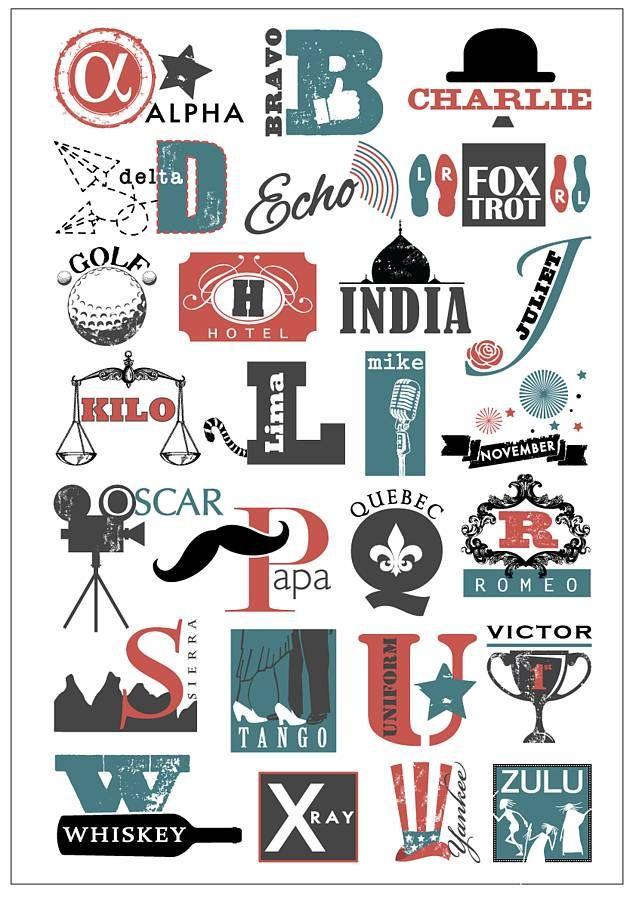 phonetic-alphabet, 12 things that are worth memorizing