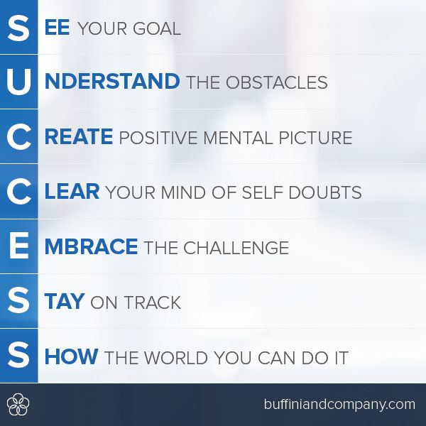 Let's all have a successful week... and here's how we're going to do it…