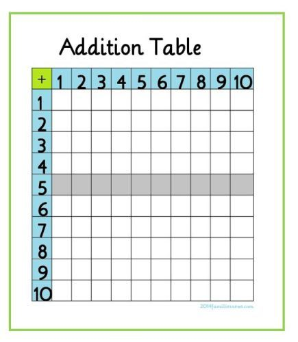 1000+ images about Early learning on Pinterest | Drills, Fine ...