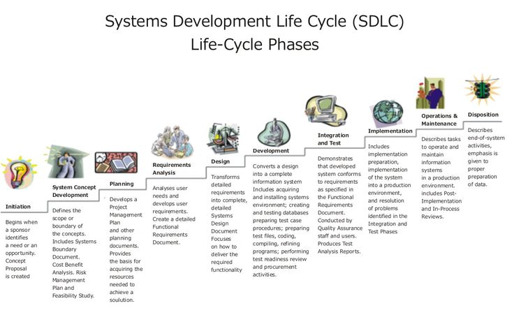 Systems development life cycle - Wikipedia