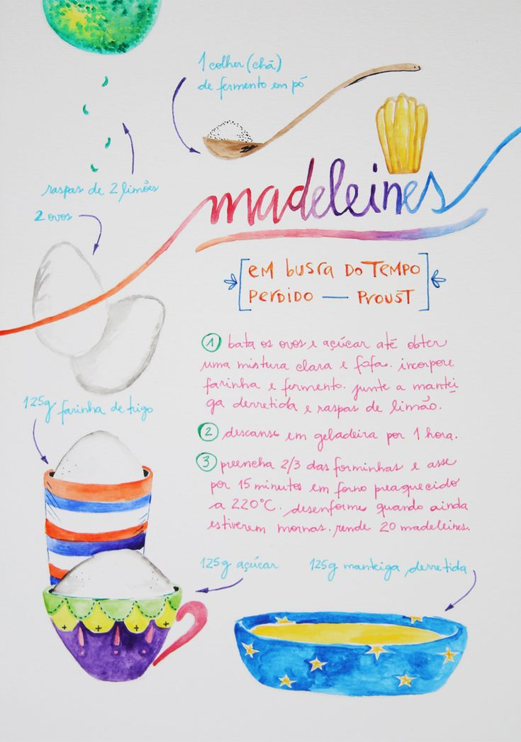 madeleines – receita ilustrada
