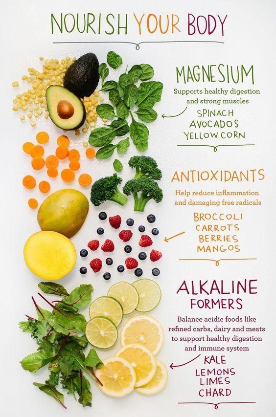 How to nourish your body ...  #www.ripplemassage.com.au  #magnesium #antioxidant #antioxidants #alkaline #nourish #body #nourishbody