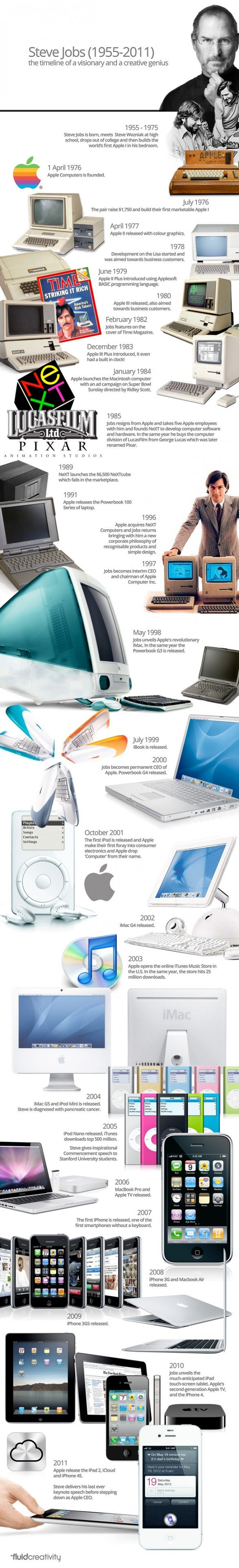 #SteveJobs (1955-2011): The Timeline of a Visionary and a Creative Genius | #Apple #Infographic
