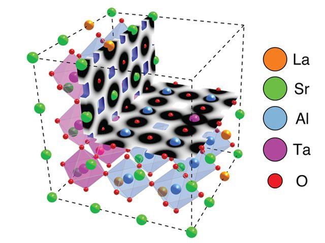 Observan por primera vez la posición de átomos individuales en una estructura cristalina