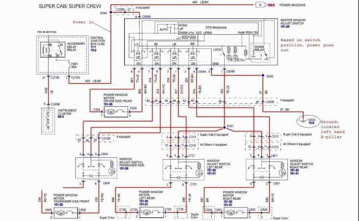 17 2014 Ford Truck Trailer Wiring Diagram Truck Diagram Wiringg Net In 2020 Trailer Wiring Diagram Ford F150 2014 Ford F150