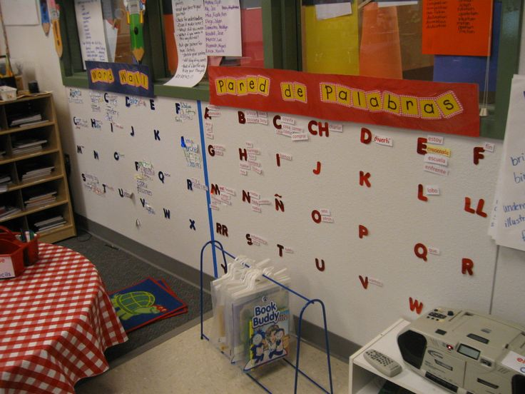 Classroom Resources - Dual Language Corner...Word Walls in English (blue) and Spanish (red)