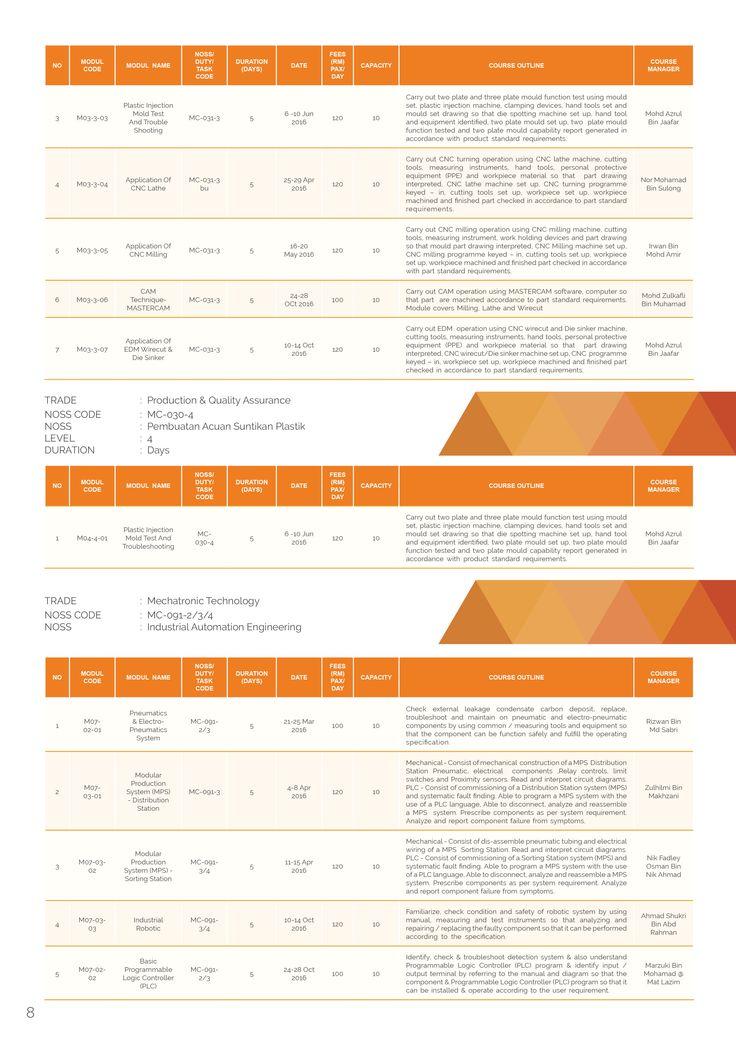 Pin de MNDS Design Studio em Bulletin Cover Proposal Pinterest