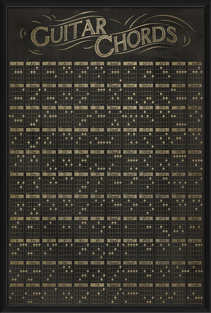 Guitar Chord Chart Framed Graphic Art More