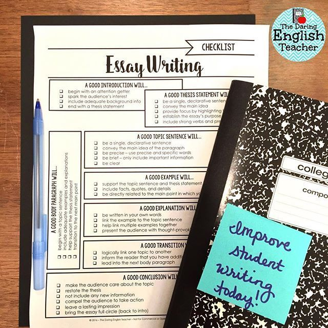 Free essay writing checklist for middle school and high school English. Secondary ELA essay writing.