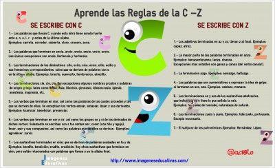 Aprende las Reglas de la C –Z