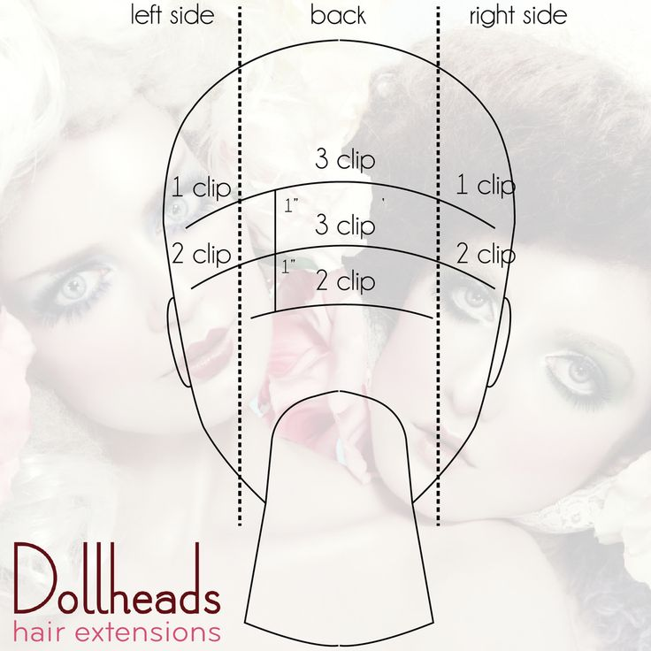 How do I apply and take care of Dollheads Clip in Hair Extensions. Here's a clip in diagram to help.