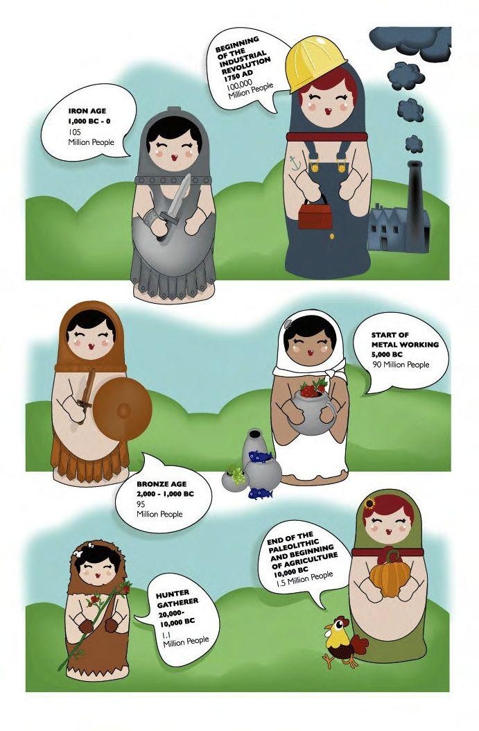 History girls