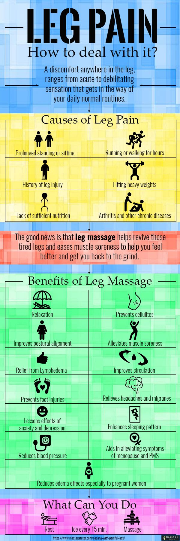 Deal With Painful Legs: Learn How  Got tired legs? Are they so painful to bear? Here is an infographic that will help you deal with painful legs. Visit https://www.massagetutor.com/dealing-with-painful-legs/ for full details. #legpain #legmassage #massage #infographic #learn