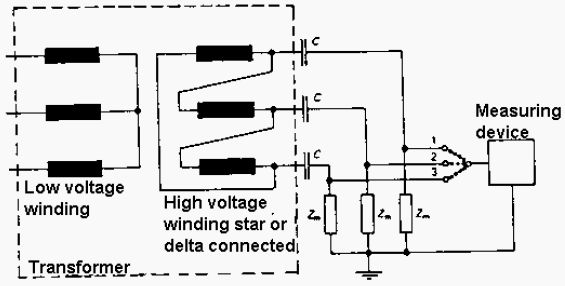 measurement of three phase power electrical4u