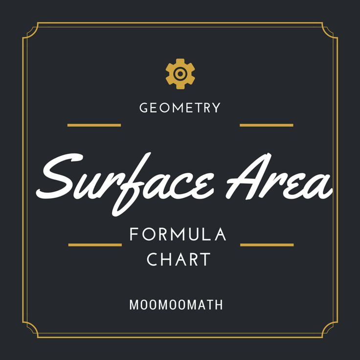 Helpful Surface Area Formula Chart All the formulas in one chart  Includes Lateral Area,Surface Area,Volume for Cone Cube Cylinder and 8 more shapes