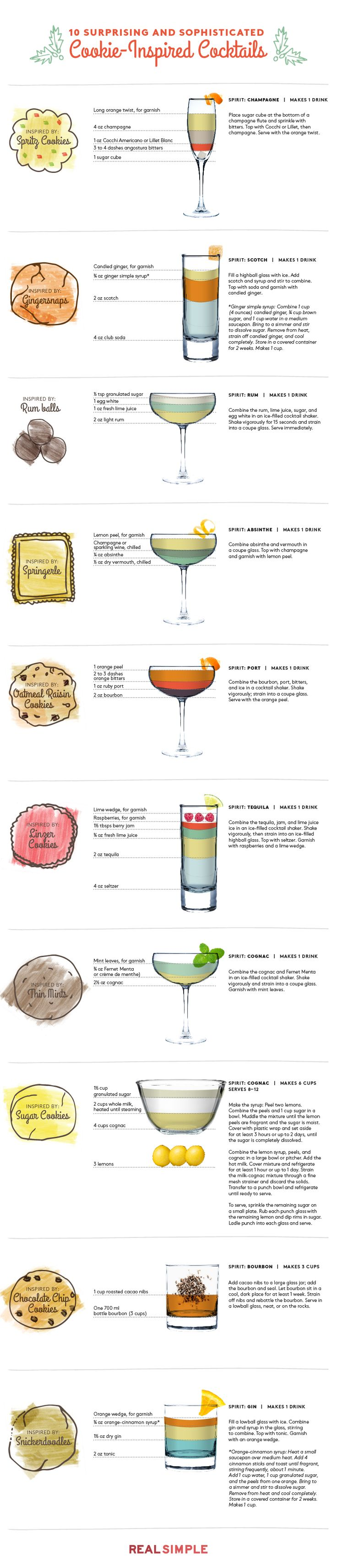 """Your Favorite Holiday Cookies... In Cocktail Form 