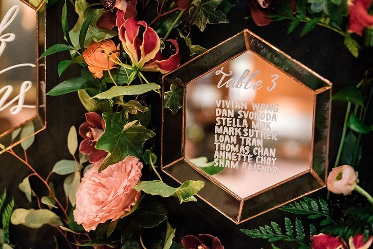 Creative Inspiration: our floral wall is featured in Extraordinary Handlettering by Doris Wai via periwinkleflowers.blogspot.com