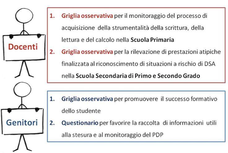 Il Corso - Competenza osservativa e progettazione efficace del PDP - Lezione 2.1 - Competenza Osservativa | Dislessia Amica