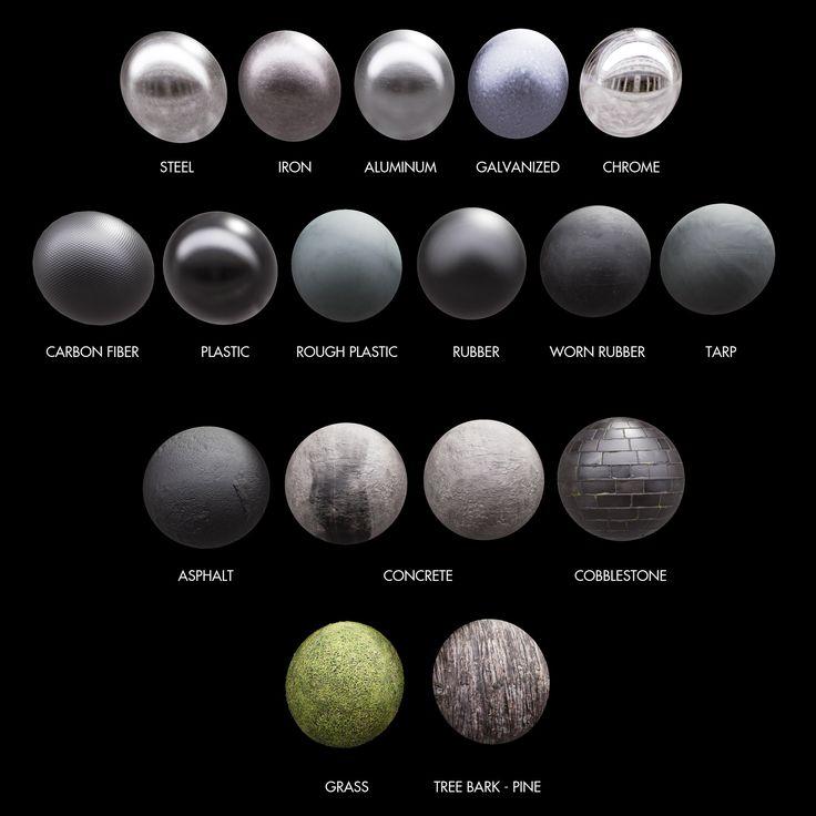 ArtStation - Physically-Based Materials Study [UE4], Blake Bjerke