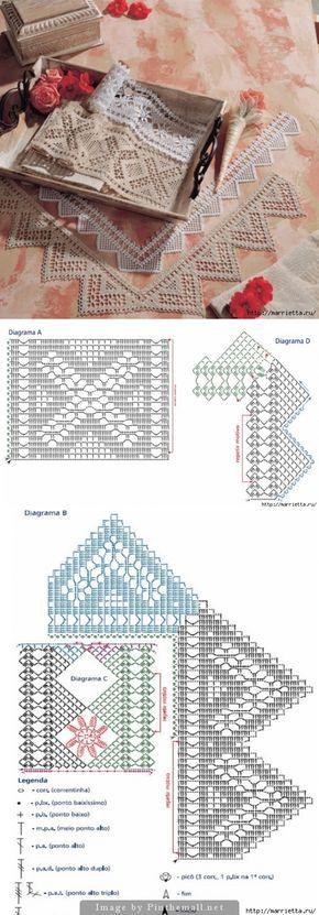 Filet crochet. Puntilla vertical. Pattern. Patrón. Corner. Esquina.